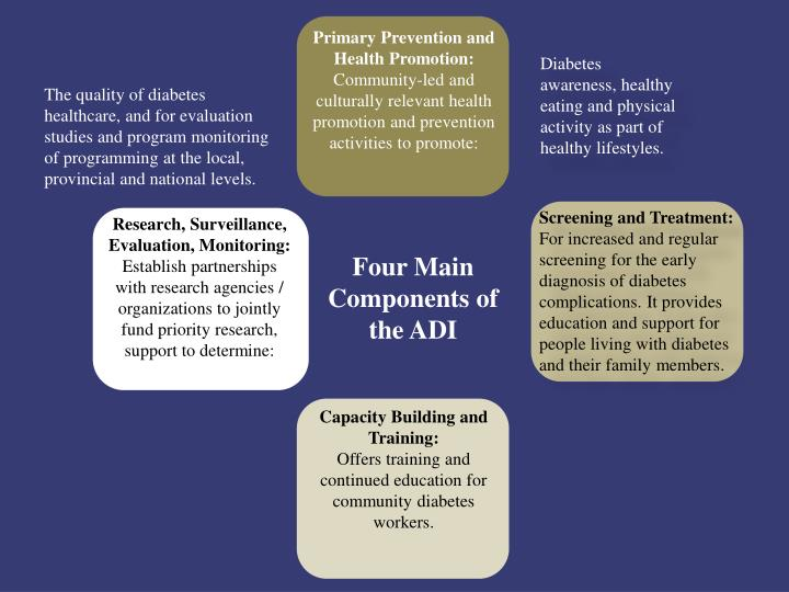 Primary Prevention and Health Promotion: