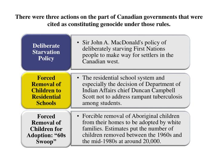 There were three actions on the part of Canadian governments that were cited as constituting genocide under those rules.