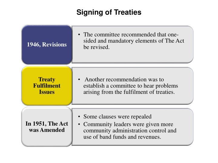 Signing of Treaties