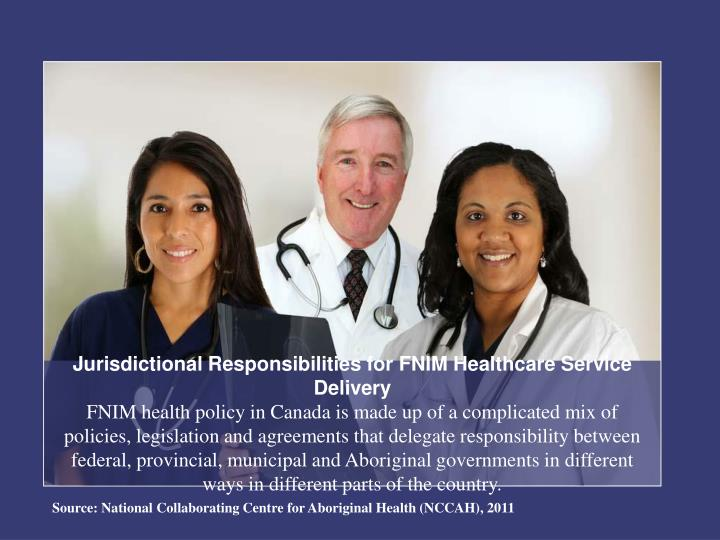 Jurisdictional Responsibilities for FNIM Healthcare Service Delivery