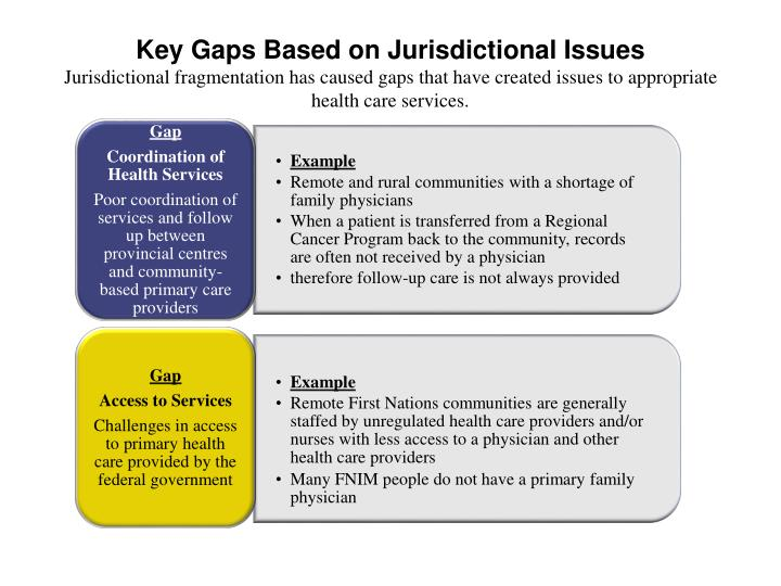 Key Gaps Based on Jurisdictional Issues