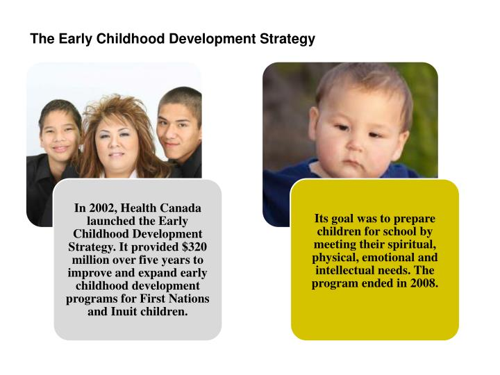 The Early Childhood Development Strategy