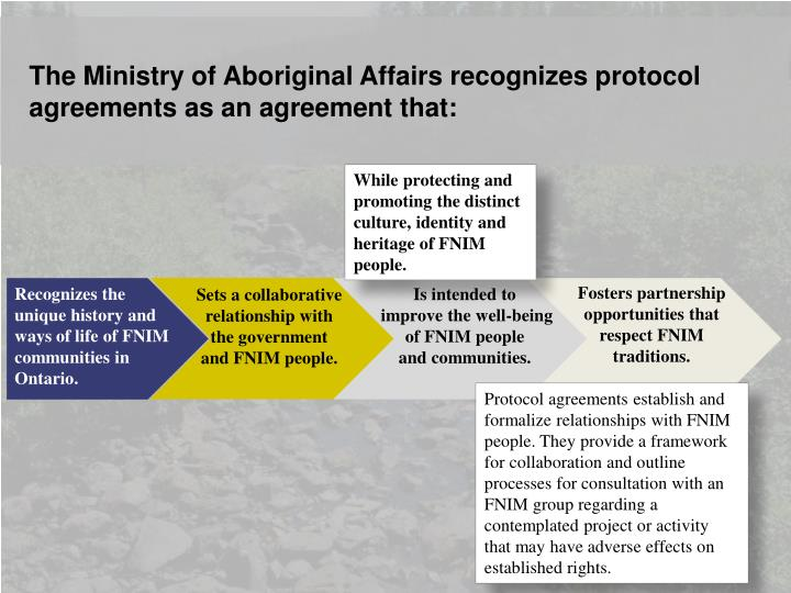 The Ministry of Aboriginal Affairs recognizes protocol agreements as an agreement that: