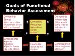 goals of functional behavior assessment