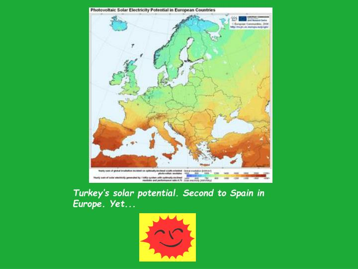 Turkey's solar potential. Second to Spain in Europe. Yet...