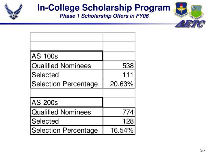 In-College Scholarship Program