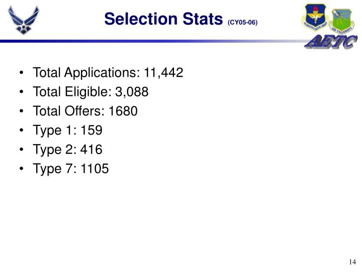 Selection Stats