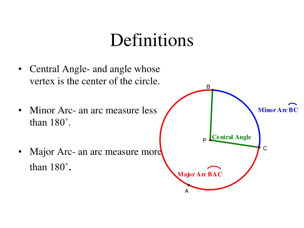 PPT - Find Arc Measures PowerPoint Presentation, free ...
