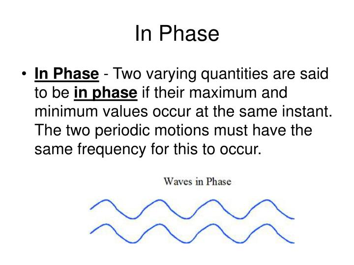 In Phase