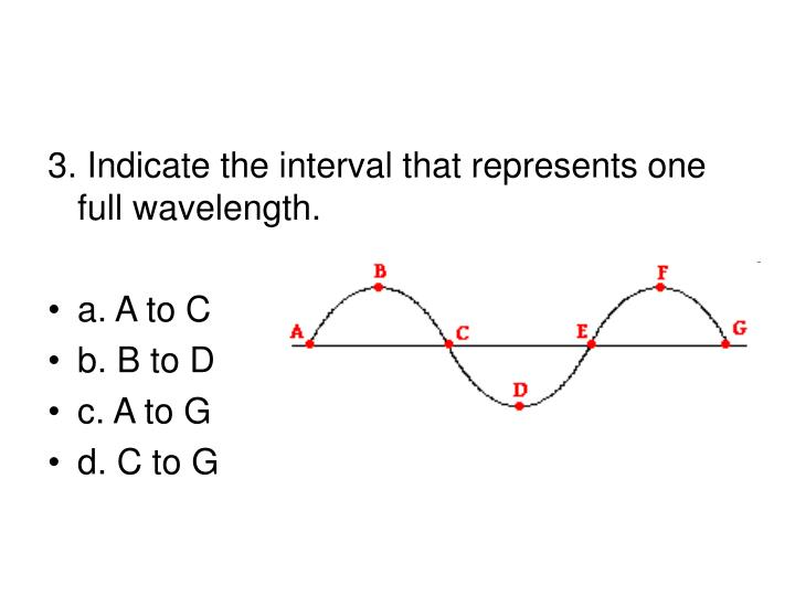 3. Indicate the interval that represents one full wavelength.