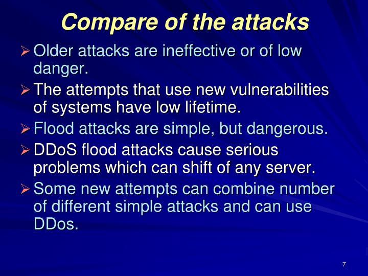 Compare of the attacks