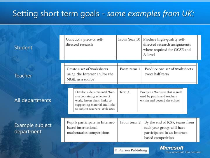Setting short term goals some examples from uk