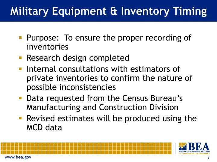 Military Equipment & Inventory Timing