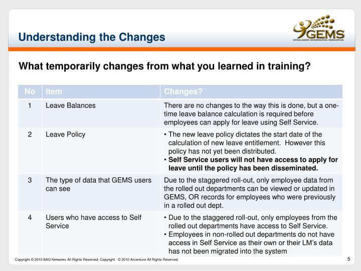 Understanding the Changes