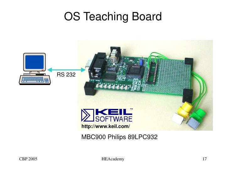 OS Teaching Board