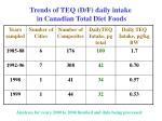 trends of teq d f daily intake in canadian total diet foods