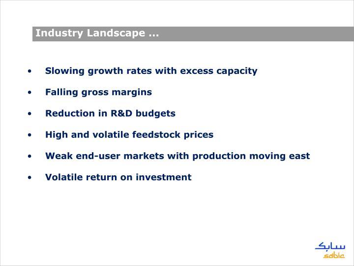 Industry Landscape ...