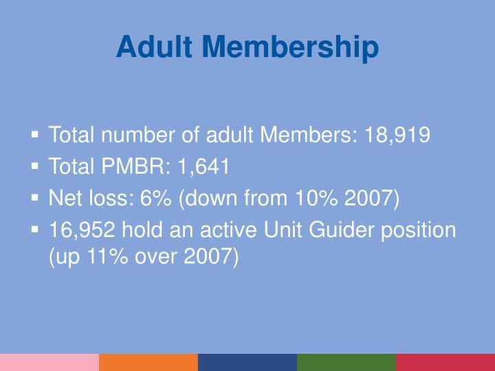 adult member 2008