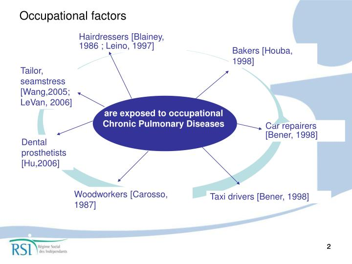 Occupational factors