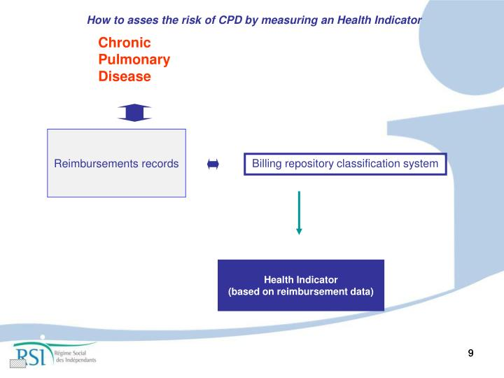 How to asses the risk of CPD by measuring an Health Indicator