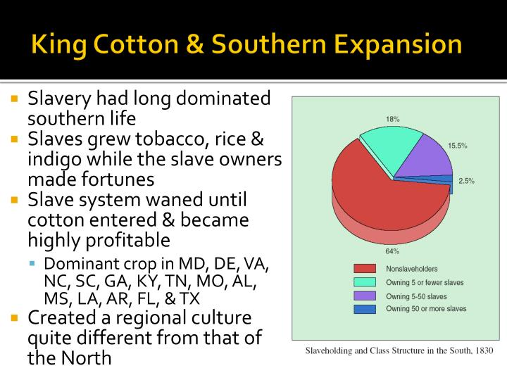 King cotton southern expansion