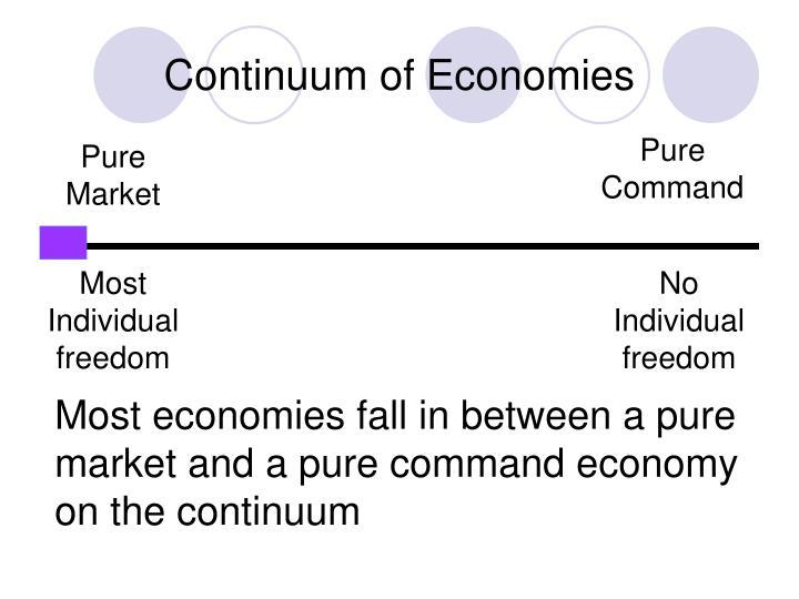 Continuum of Economies