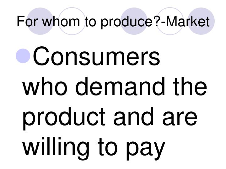 For whom to produce?-Market