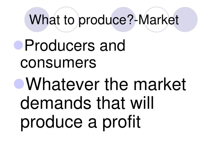 What to produce?-Market