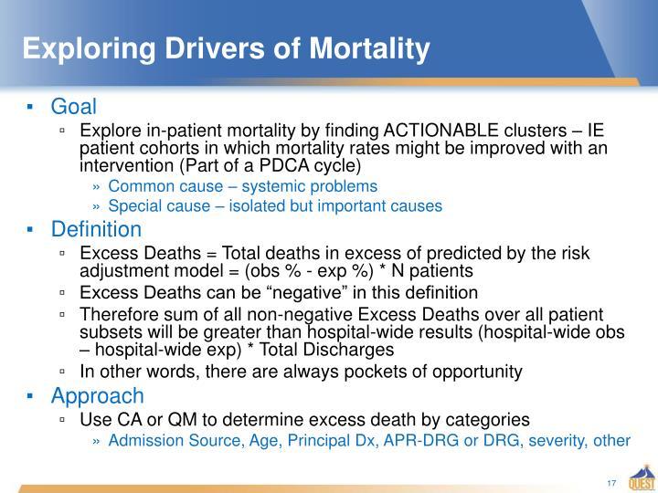 Exploring Drivers of Mortality