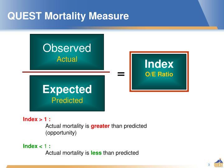 Quest mortality measure