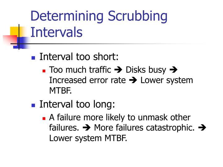 Determining Scrubbing Intervals