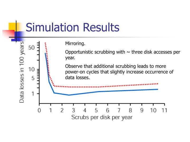 Simulation Results