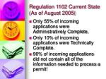 regulation 1102 current state as of august 2005