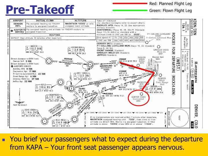 Red: Planned Flight Leg