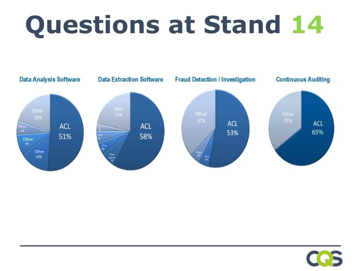 Questions at Stand