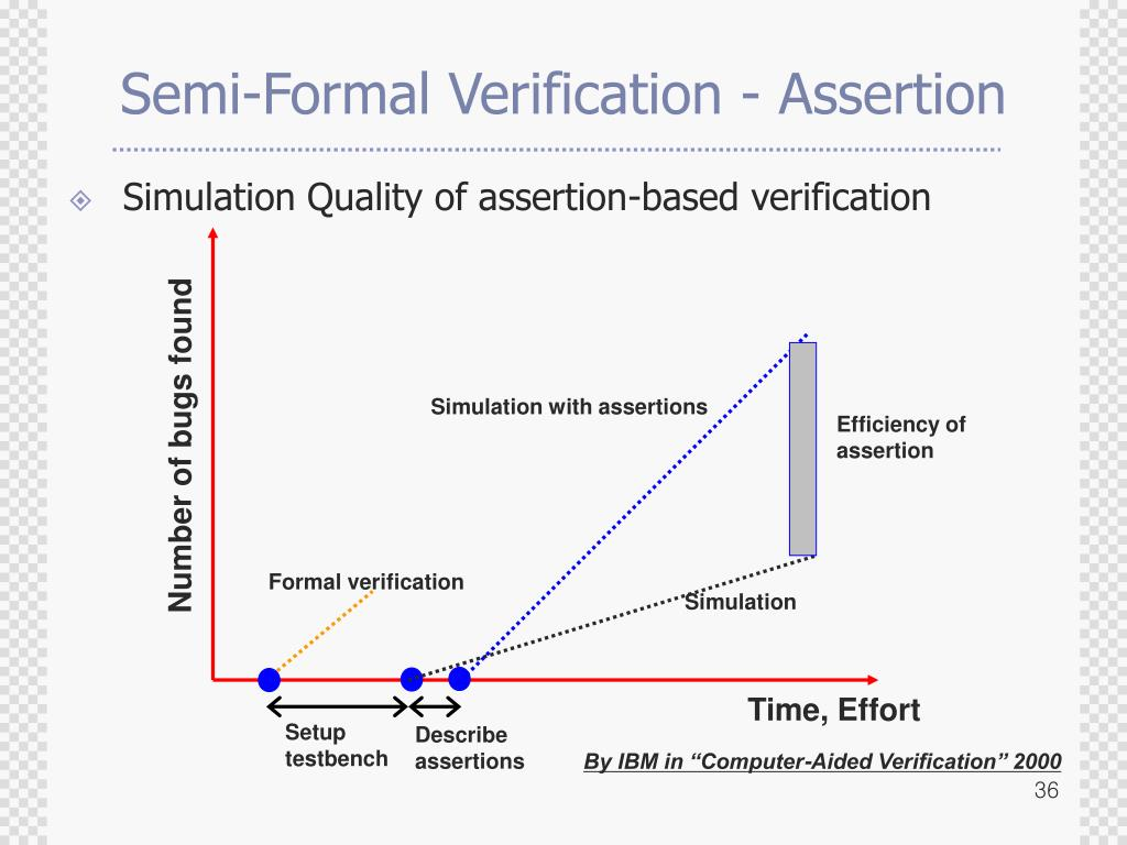 PPT - SoC Verification Strategies for Embedded Systems Design