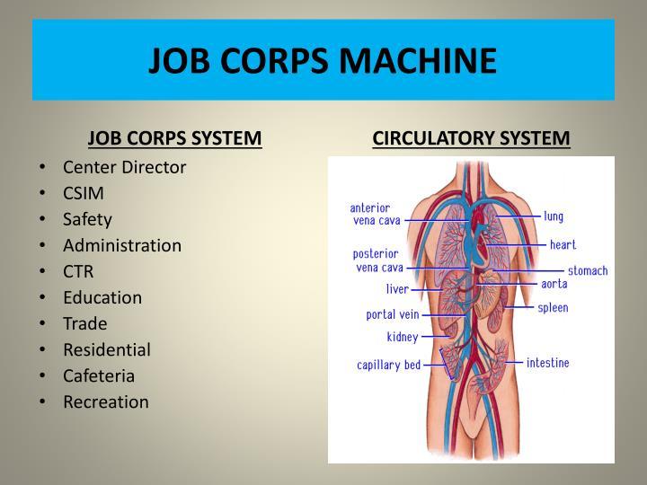 Job corps machine