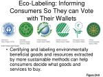 eco labeling informing consumers so they can vote with their wallets