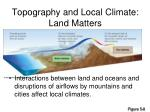 topography and local climate land matters