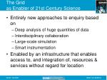 the grid as enabler of 21st century science
