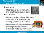 why the grid 1 revolution in science