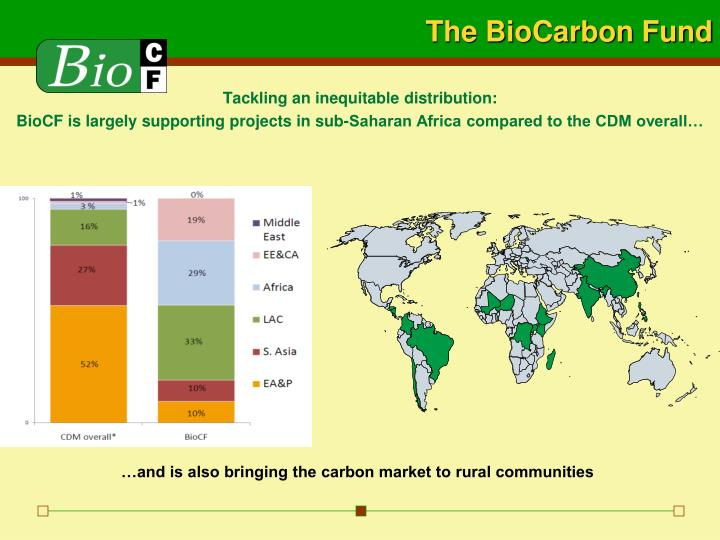 The BioCarbon Fund