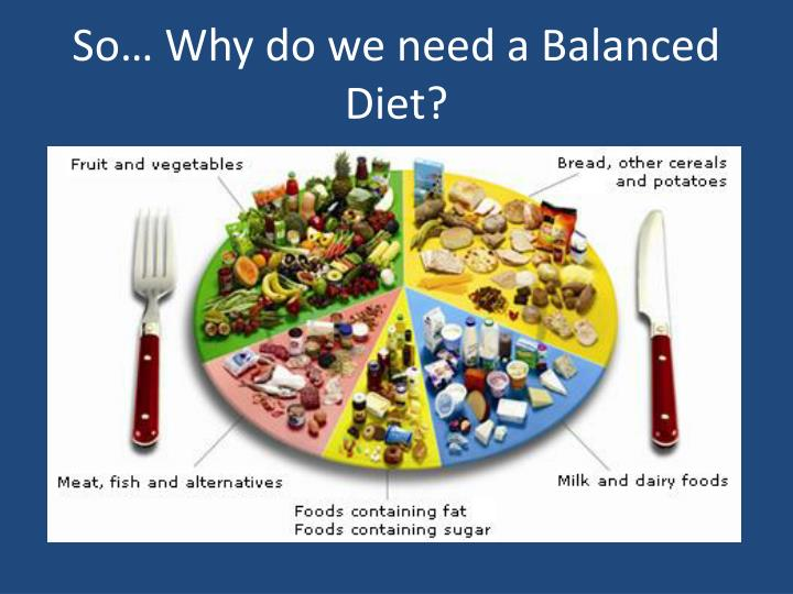 So… Why do we need a Balanced Diet?