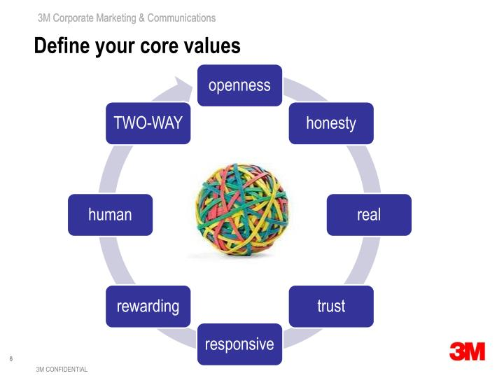 Define your core values