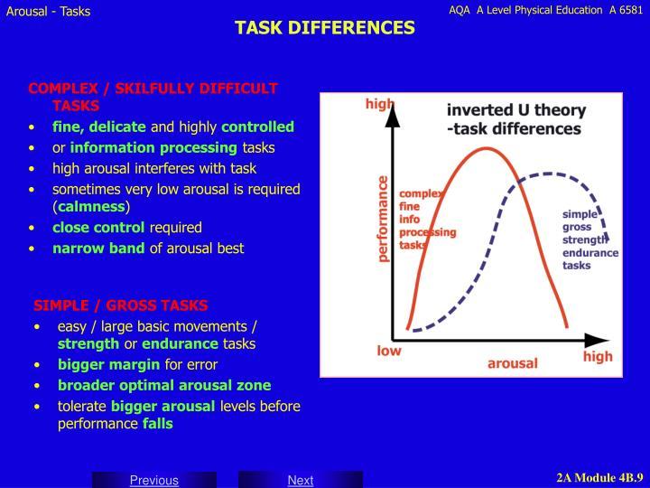 COMPLEX / SKILFULLY DIFFICULT TASKS