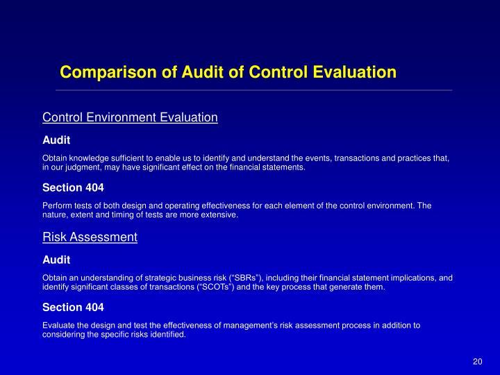 Comparison of Audit of Control Evaluation