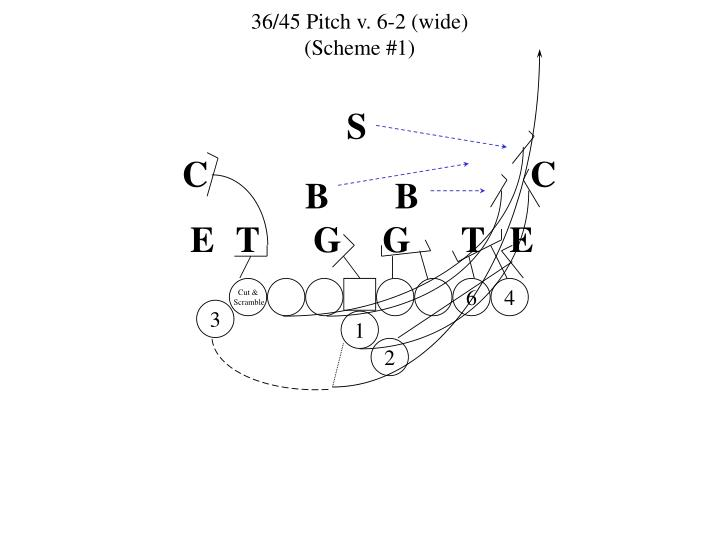 36/45 Pitch v. 6-2 (wide)