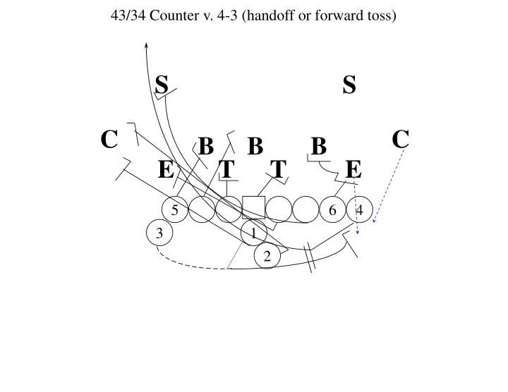43/34 Counter v. 4-3 (handoff or forward toss)