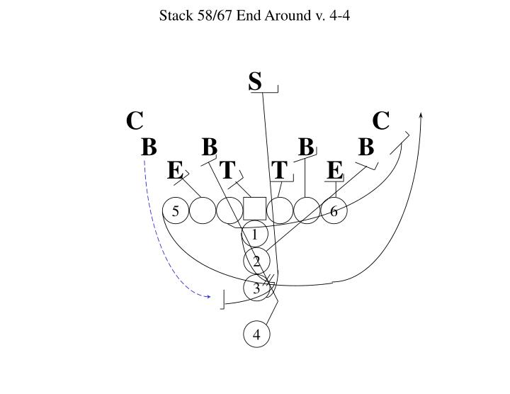Stack 58/67 End Around v. 4-4