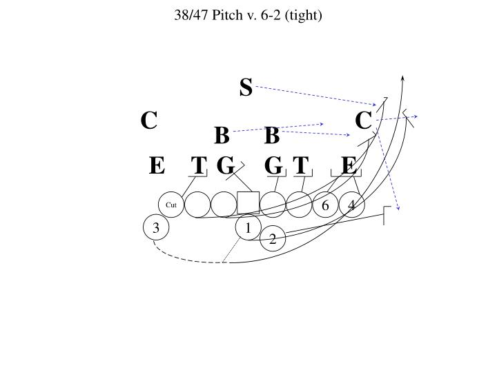 38/47 Pitch v. 6-2 (tight)